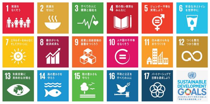 SDGsの17のゴール(目標)
